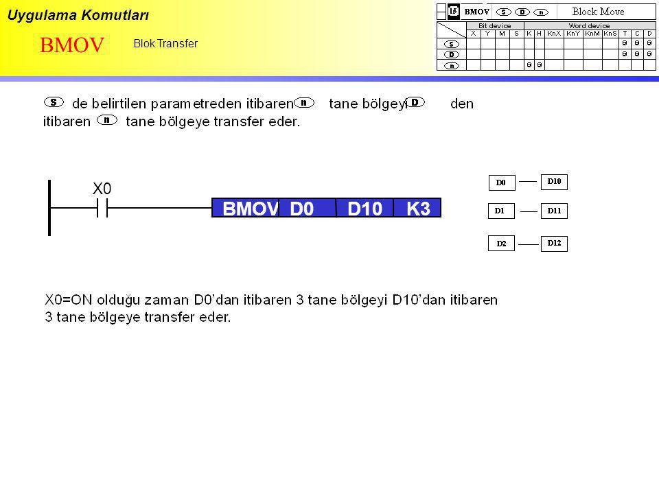 Uygulama Komutları BMOV Blok Transfer X0 BMOVD0 D10D10 K3K3