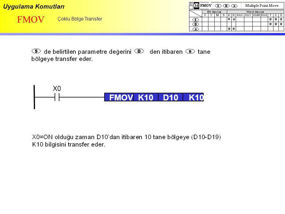 Uygulama Komutları FMOV Çoklu Bölge Transfer X0 FMOVK10 D10D10