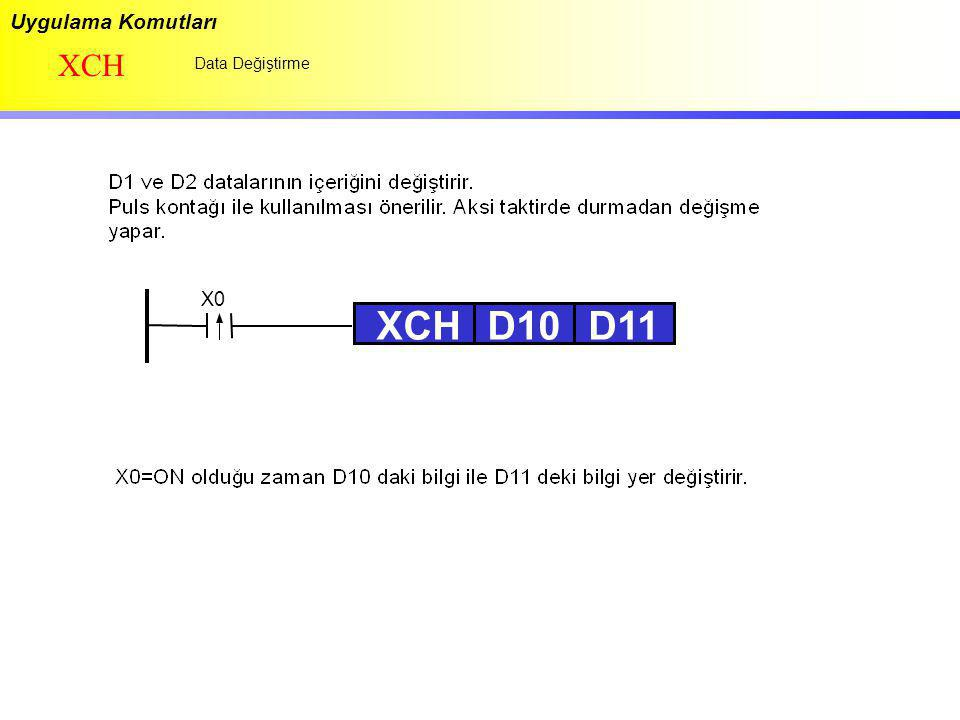 Uygulama Komutları XCH Data Değiştirme X0 XCHD10D11