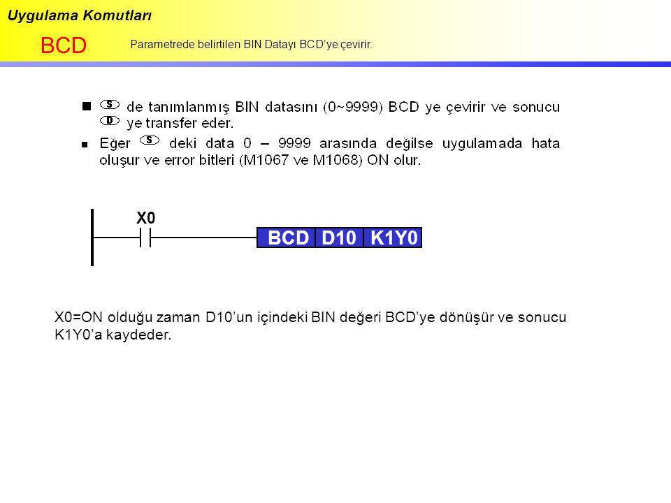 Uygulama Komutları BCD Parametrede belirtilen BIN Datayı BCD'ye çevirir. X0 BCDD10K1Y0 X0=ON olduğu zaman D10'un içindeki BIN değeri BCD'ye dönüşür ve
