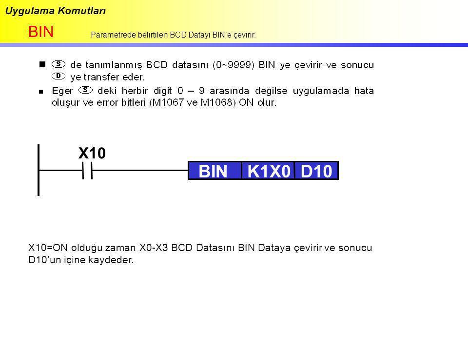 Uygulama Komutları BIN Parametrede belirtilen BCD Datayı BIN'e çevirir. X10 BINK1X0D10 X10=ON olduğu zaman X0-X3 BCD Datasını BIN Dataya çevirir ve so