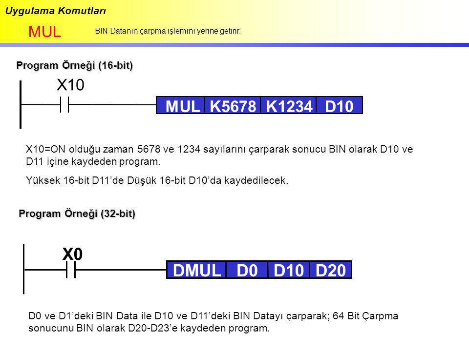 Uygulama Komutları MUL BIN Datanın çarpma işlemini yerine getirir. Program Örneği (16-bit) X10 MULK5678K1234D10 X10=ON olduğu zaman 5678 ve 1234 sayıl