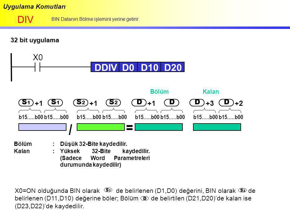 32 bit uygulama Uygulama Komutları DIV BIN Datanın Bölme işlemini yerine getirir. / = Bölüm Kalan b15.....b00 S 1 +1 b15.....b00 S 1 S 2 +1 b15.....b0