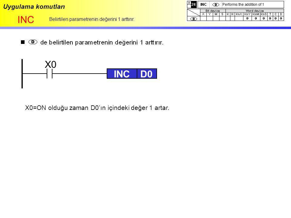 Uygulama komutları INC Belirtilen parametrenin değerini 1 arttırır. X0 INCD0 X0=ON olduğu zaman D0'ın içindeki değer 1 artar.