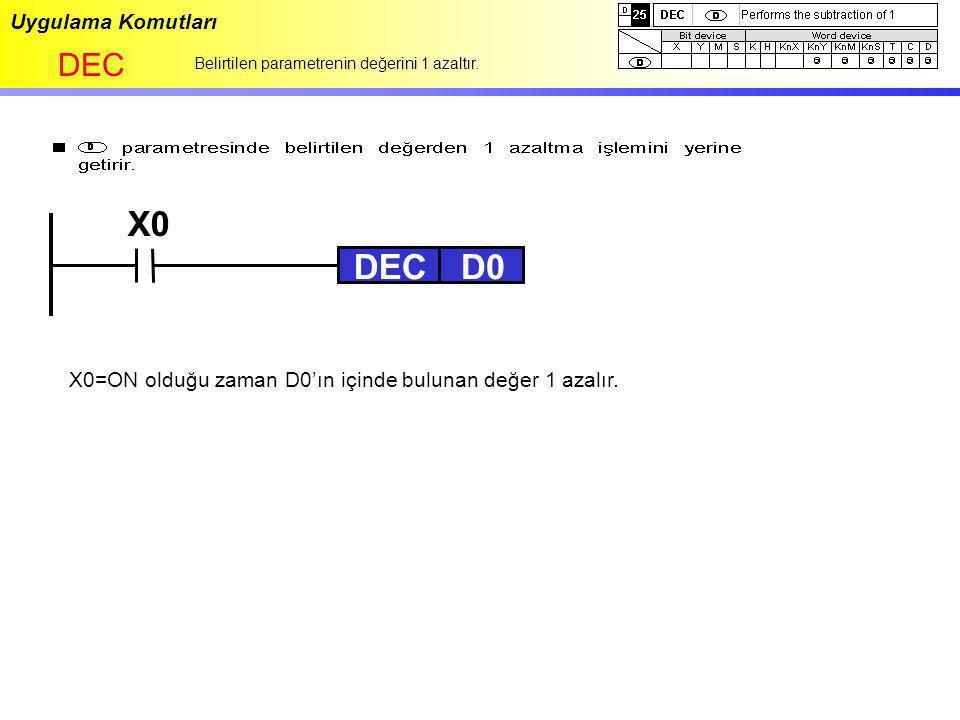 Uygulama Komutları DEC Belirtilen parametrenin değerini 1 azaltır. X0 DECD0 X0=ON olduğu zaman D0'ın içinde bulunan değer 1 azalır.