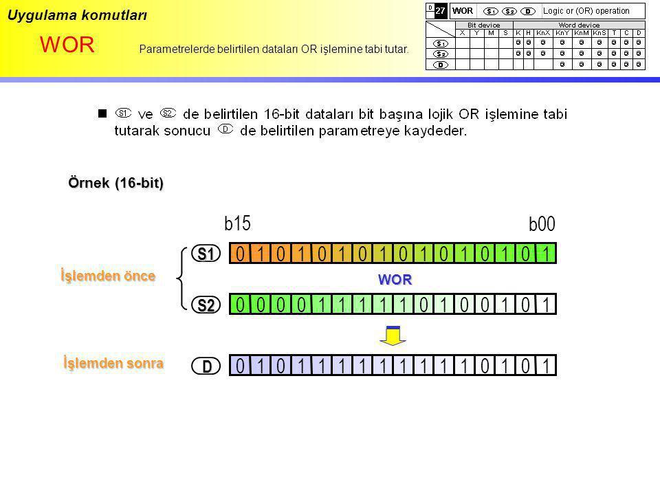 Uygulama komutları WOR Parametrelerde belirtilen dataları OR işlemine tabi tutar. Örnek (16-bit) 0101010101001101 0000111111001010 WOR 00011 İşlemden