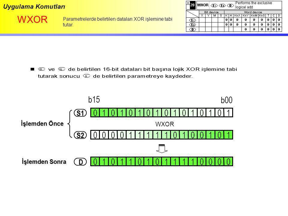 Uygulama Komutları WXOR Parametrelerde belirtilen dataları XOR işlemine tabi tutar. 0101010101001101 0000111111001010 WXOR 00010 İşlemden Önce İşlemde