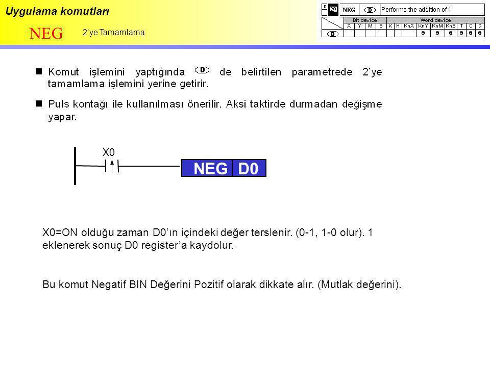 Uygulama komutları NEG 2'ye Tamamlama NEGD0 X0=ON olduğu zaman D0'ın içindeki değer terslenir. (0-1, 1-0 olur). 1 eklenerek sonuç D0 register'a kaydol
