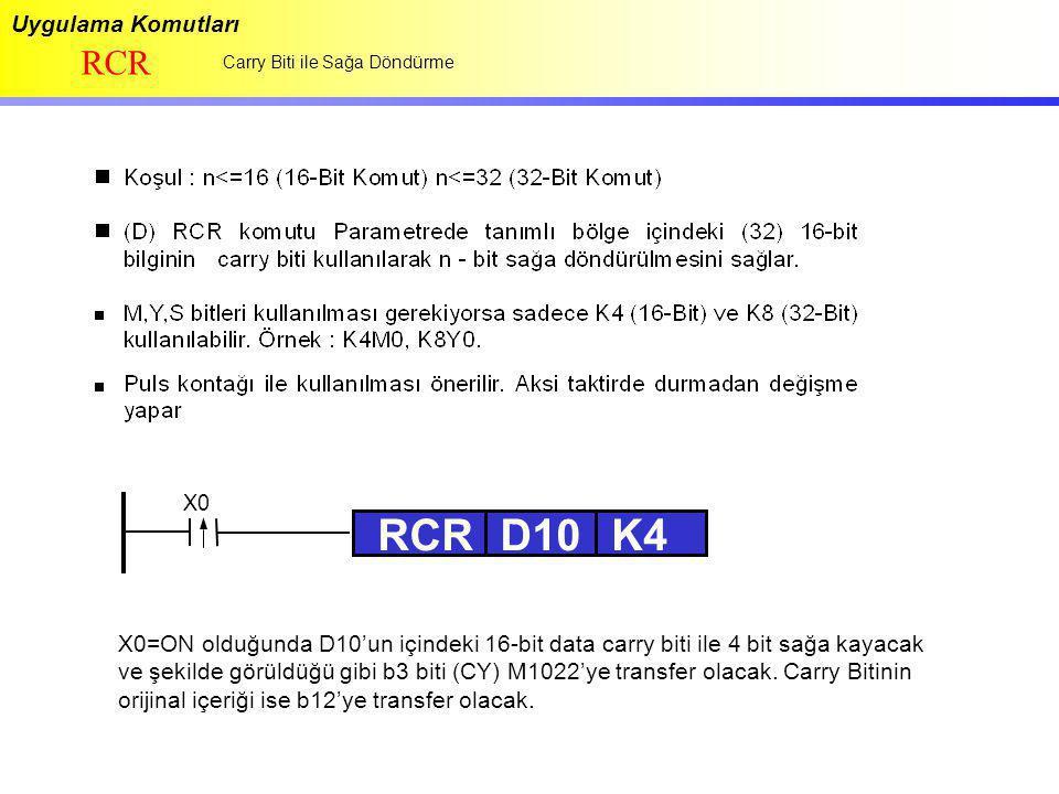 Uygulama Komutları RCR Carry Biti ile Sağa Döndürme RCRD10K4 X0=ON olduğunda D10'un içindeki 16-bit data carry biti ile 4 bit sağa kayacak ve şekilde