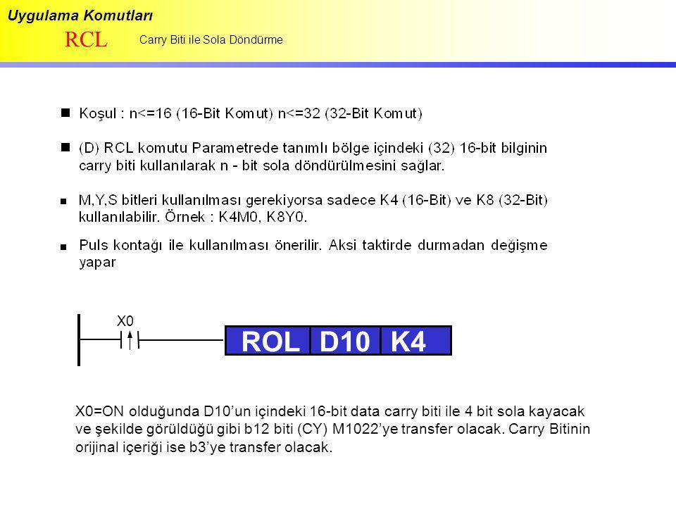 Uygulama Komutları RCL Carry Biti ile Sola Döndürme ROLD10K4 X0=ON olduğunda D10'un içindeki 16-bit data carry biti ile 4 bit sola kayacak ve şekilde