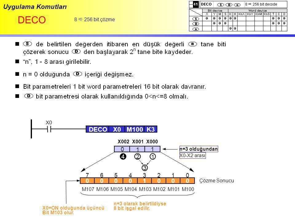 Uygulama Komutları DECO 8  256 bit çözme X0 DECO X0 M100K3 X002X001X000 M107M106M105M104M103M102M101M100 00000001 1 2 4 3 76105423 1 1 0 n=3 olduğund