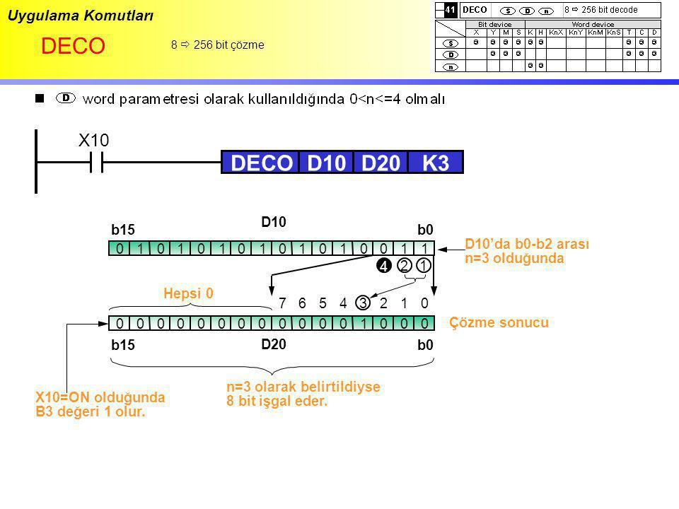 Uygulama Komutları DECO 8  256 bit çözme X10 DECOD10D20K3 0101010101100101 b0b15 D10 0000000000010000 Hepsi 0 7612450 b15b0 D20 1 2 4 3 D10'da b0-b2