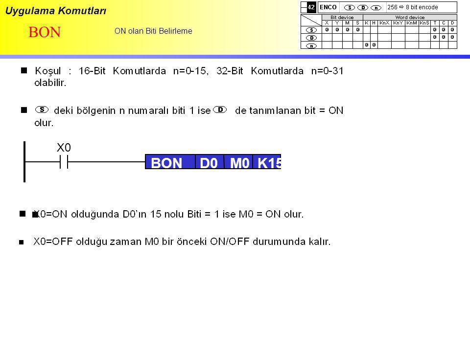 Uygulama Komutları BON ON olan Biti Belirleme X0 BONM0M0D0D0K15