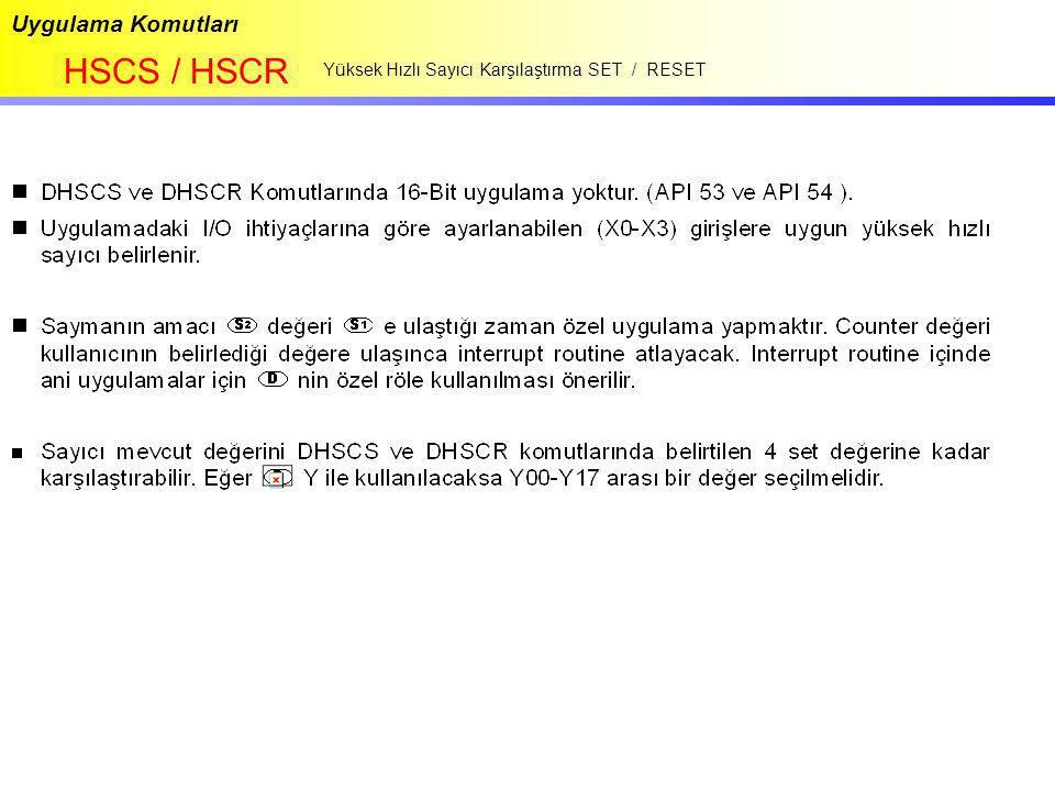 Uygulama Komutları HSCS / HSCR Yüksek Hızlı Sayıcı Karşılaştırma SET / RESET