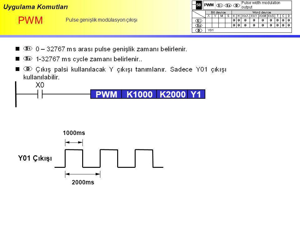 Uygulama Komutları PWM Pulse genişlik modülasyon çıkışı X0 PWMK1000K2000Y1 Y01 Çıkışı 2000ms 1000ms