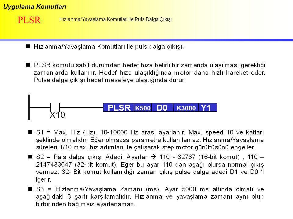 Uygulama Komutları PLSR Hızlanma/Yavaşlama Komutları ile Puls Dalga Çıkışı X10X10 PLSR K500 D0D0 K3000 Y1