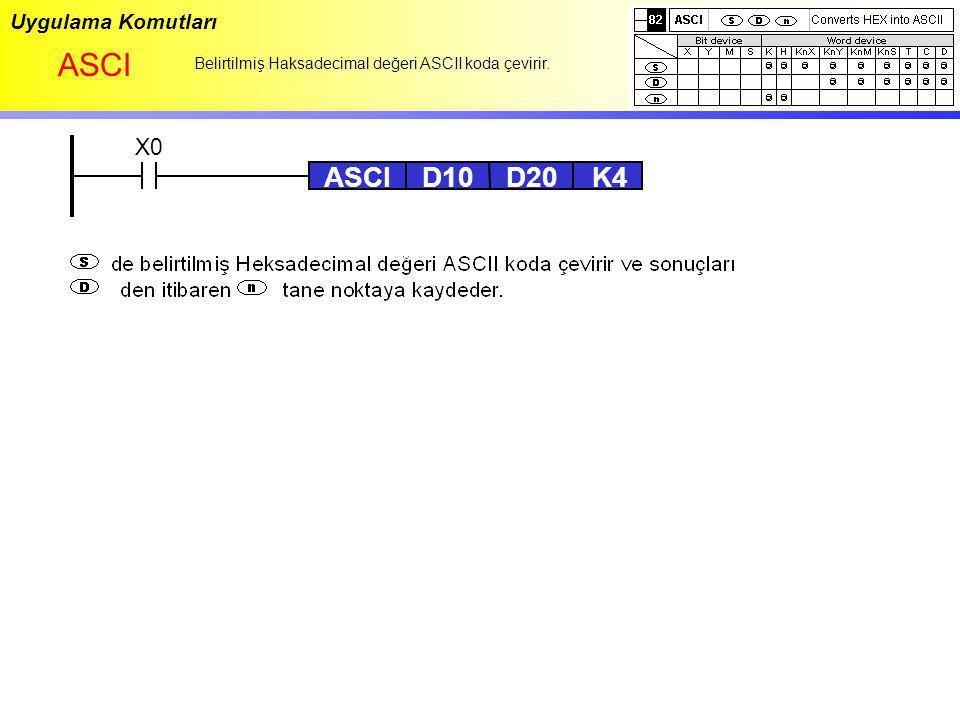 Uygulama Komutları ASCI Belirtilmiş Haksadecimal değeri ASCII koda çevirir. X0 ASCID10 D20 K4