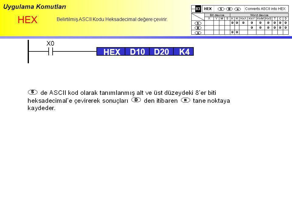 Uygulama Komutları HEX Belirtilmiş ASCII Kodu Heksadecimal değere çevirir. X0 HEX D10 D20 K4