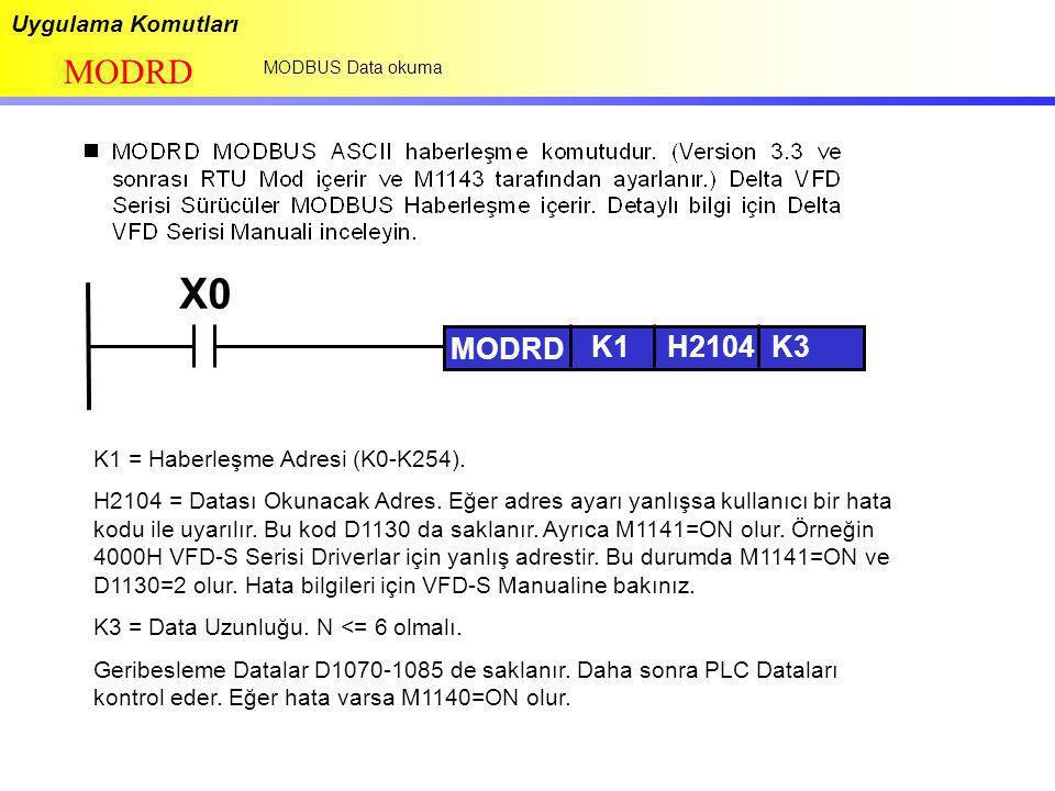 Uygulama Komutları MODRD MODBUS Data okuma X0 MODRD K1H2104K3 K1 = Haberleşme Adresi (K0-K254). H2104 = Datası Okunacak Adres. Eğer adres ayarı yanlış