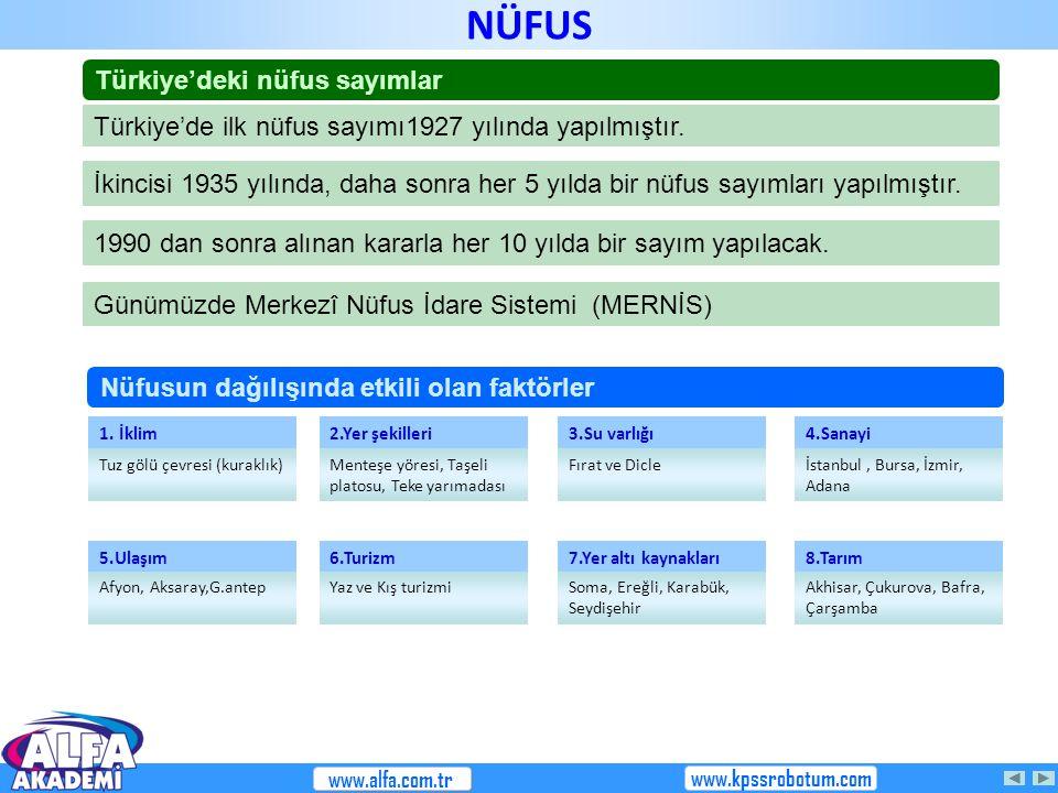 Traktör Fabrikaları: İzmir, Ankara, İzmit, İstanbul,Kayseri, Adapazarı ve Konya'da bulunur.