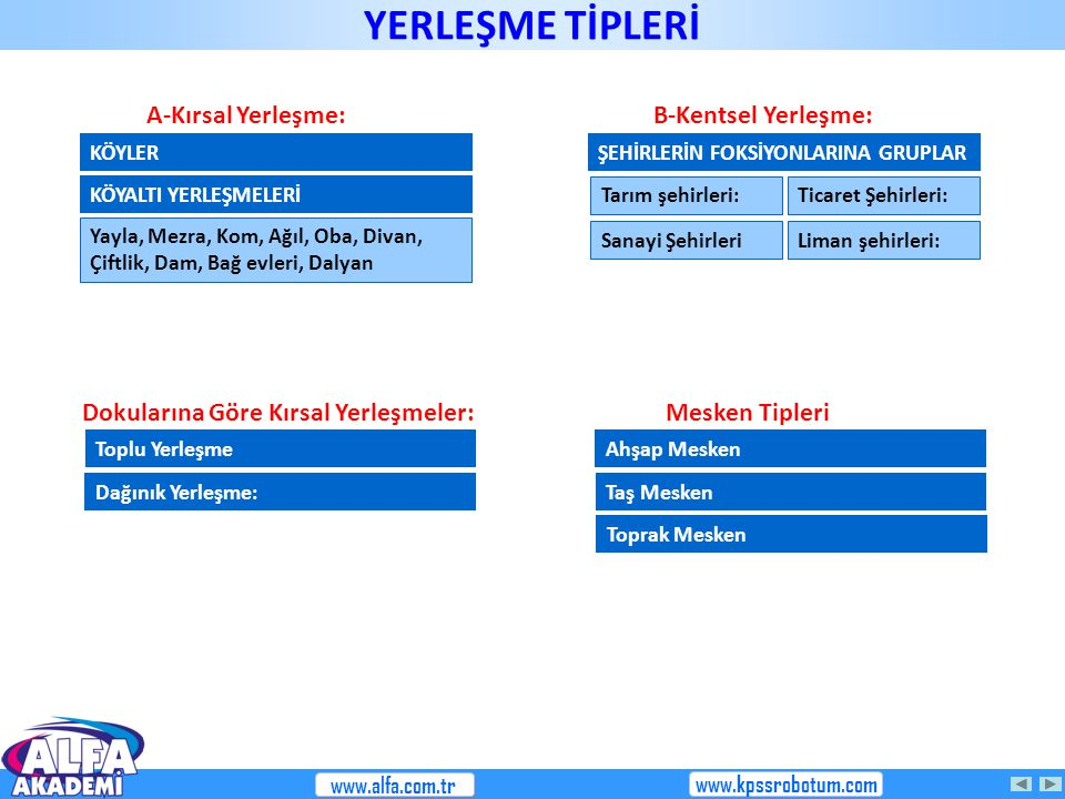 Meyveler Elma Üzüm www.alfa.com.tr www.kpssrobotum.com Turunçgiller