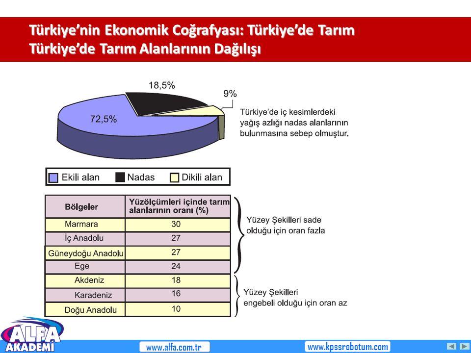 Türkiye'nin Ekonomik Coğrafyası: Türkiye'de Tarım Türkiye'de Tarım Alanlarının Dağılışı www.alfa.com.tr www.kpssrobotum.com