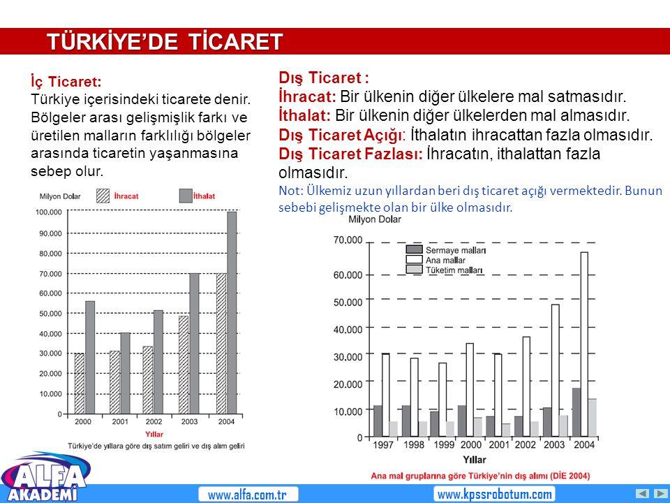 TÜRKİYE'DE TİCARET www.alfa.com.tr www.kpssrobotum.com Dış Ticaret : İhracat: Bir ülkenin diğer ülkelere mal satmasıdır. İthalat: Bir ülkenin diğer ül