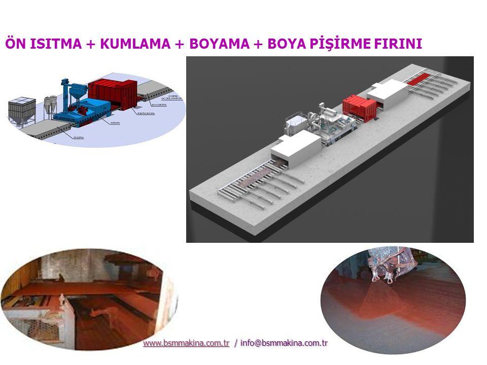 ÖN ISITMA + KUMLAMA + BOYAMA + BOYA PİŞİRME FIRINI www.bsmmakina.com.trwww.bsmmakina.com.tr / info@bsmmakina.com.tr www.bsmmakina.com.tr