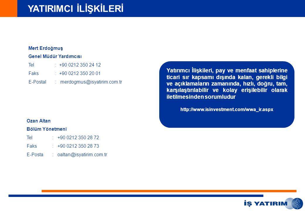 YATIRIMCI İLİŞKİLERİ Mert Erdoğmuş Genel Müdür Yardımcısı Tel : +90 0212 350 24 12 Faks : +90 0212 350 20 01 E-Postal : merdogmus@isyatirim.com.tr Ozan Altan Bölüm Yönetmeni Tel: +90 0212 350 28 72 Faks: +90 0212 350 28 73 E-Posta: oaltan@isyatirim.com.tr Yatırımcı İlişkileri, pay ve menfaat sahiplerine ticari sır kapsamı dışında kalan, gerekli bilgi ve açıklamaların zamanında, hızlı, doğru, tam, karşılaştırılabilir ve kolay erişilebilir olarak iletilmesinden sorumludur http://www.isinvestment.com/wwa_ir.aspx