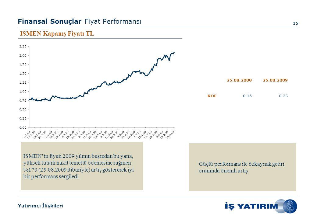 Yatırımcı İlişkileri Finansal Sonuçlar Fiyat Performansı 15 ISMEN Kapanış Fiyatı TL 25.08.200825.08.2009 ROE0.160.25 ISMEN'in fiyatı 2009 yılının başından bu yana, yüksek tutarlı nakit temettü ödemesine rağmen %170 (25.08.2009 itibariyle) artış göstererek iyi bir performans sergiledi Güçlü performans ile özkaynak getiri oranında önemli artış