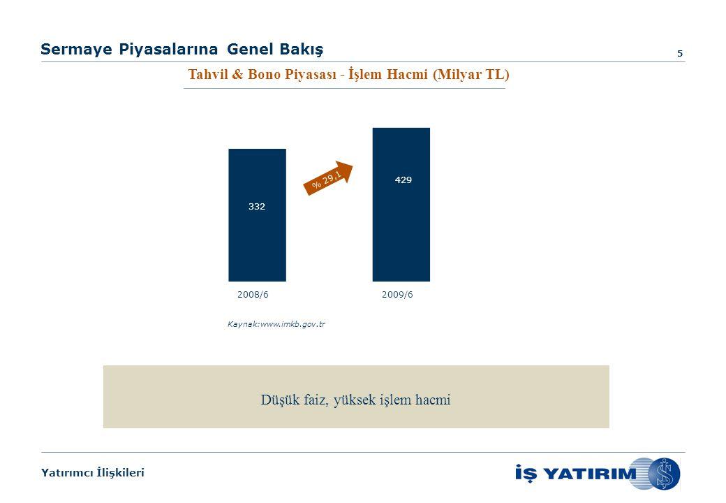 Yatırımcı İlişkileri Sermaye Piyasalarına Genel Bakış 6 2008/62009/6 24.439 5.167 28.347 7.672 Kaynak:www.spk.gov.tr Emeklilik Fonları Yatırım Fonları* Emeklilik fonları 2008 yılının aynı dönemine göre %48,5'lik bir artış gösterdi Portföy Yönetimi (Milyon TL) *A Tipi ve B Tipi Fonlar.