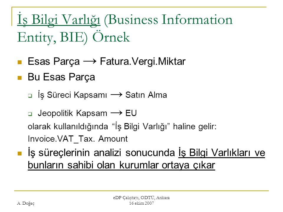 A. Doğaç eDP Çalıştayı, ODTÜ, Ankara 16 ekim 2007 İş Bilgi Varlığı (Business Information Entity, BIE) Örnek Esas Parça → Fatura.Vergi.Miktar Bu Esas P
