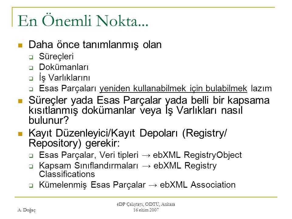 A. Doğaç eDP Çalıştayı, ODTÜ, Ankara 16 ekim 2007 En Önemli Nokta... Daha önce tanımlanmış olan  Süreçleri  Dokümanları  İş Varlıklarını  Esas Par