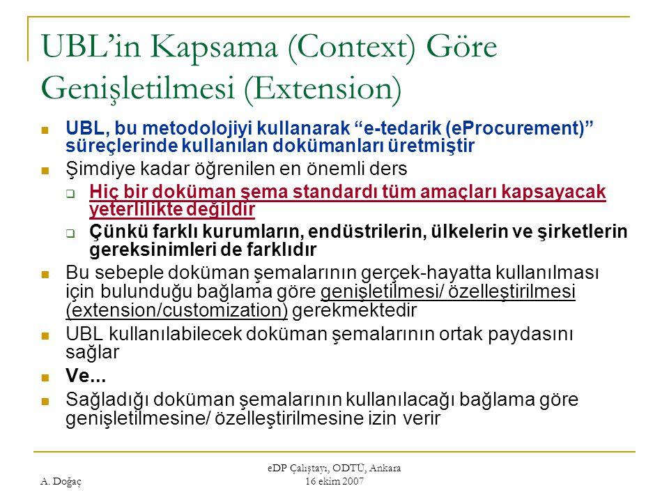 """A. Doğaç eDP Çalıştayı, ODTÜ, Ankara 16 ekim 2007 UBL'in Kapsama (Context) Göre Genişletilmesi (Extension) UBL, bu metodolojiyi kullanarak """"e-tedarik"""