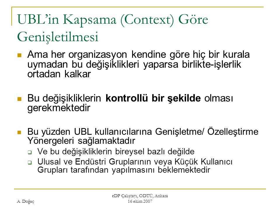 A. Doğaç eDP Çalıştayı, ODTÜ, Ankara 16 ekim 2007 UBL'in Kapsama (Context) Göre Genişletilmesi Ama her organizasyon kendine göre hiç bir kurala uymada