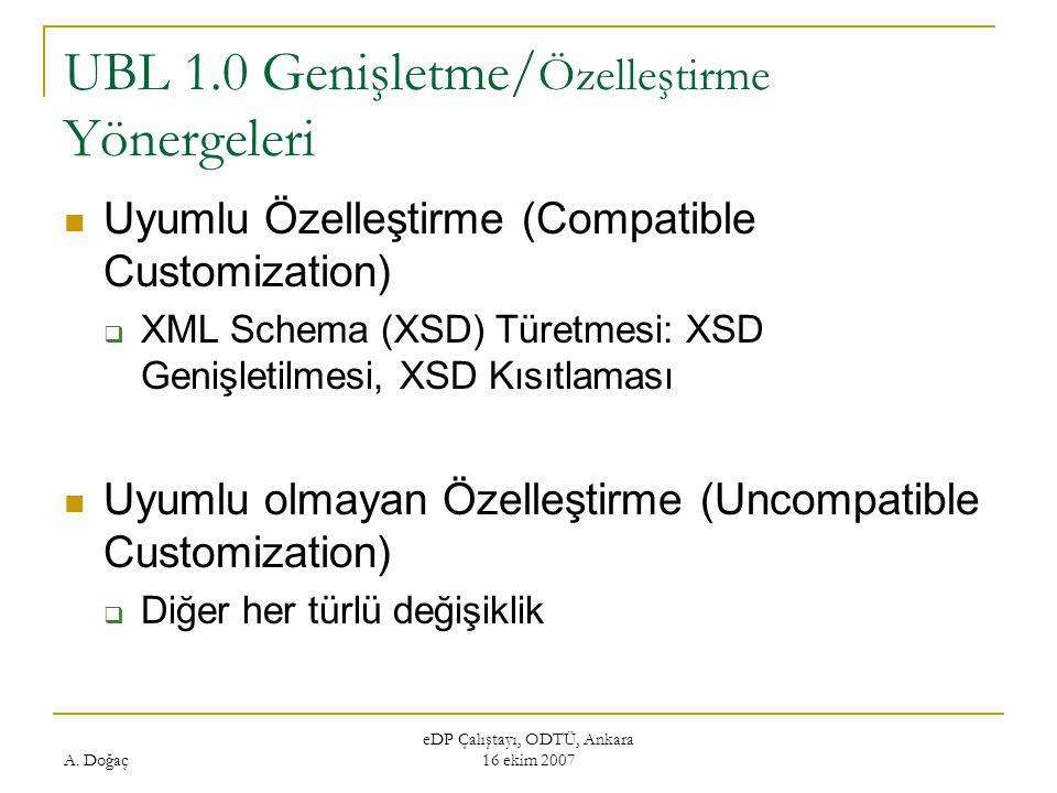 A. Doğaç eDP Çalıştayı, ODTÜ, Ankara 16 ekim 2007 UBL 1.0 Genişletme/ Özelleştirme Yönergeleri Uyumlu Özelleştirme (Compatible Customization)  XML Sc