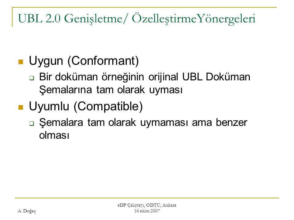 A. Doğaç eDP Çalıştayı, ODTÜ, Ankara 16 ekim 2007 UBL 2.0 Genişletme/ ÖzelleştirmeYönergeleri Uygun (Conformant)  Bir doküman örneğinin orijinal UBL
