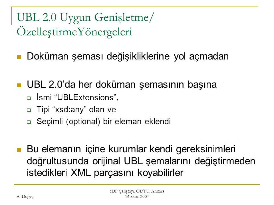 A. Doğaç eDP Çalıştayı, ODTÜ, Ankara 16 ekim 2007 UBL 2.0 Uygun Genişletme/ ÖzelleştirmeYönergeleri Doküman şeması değişikliklerine yol açmadan UBL 2.