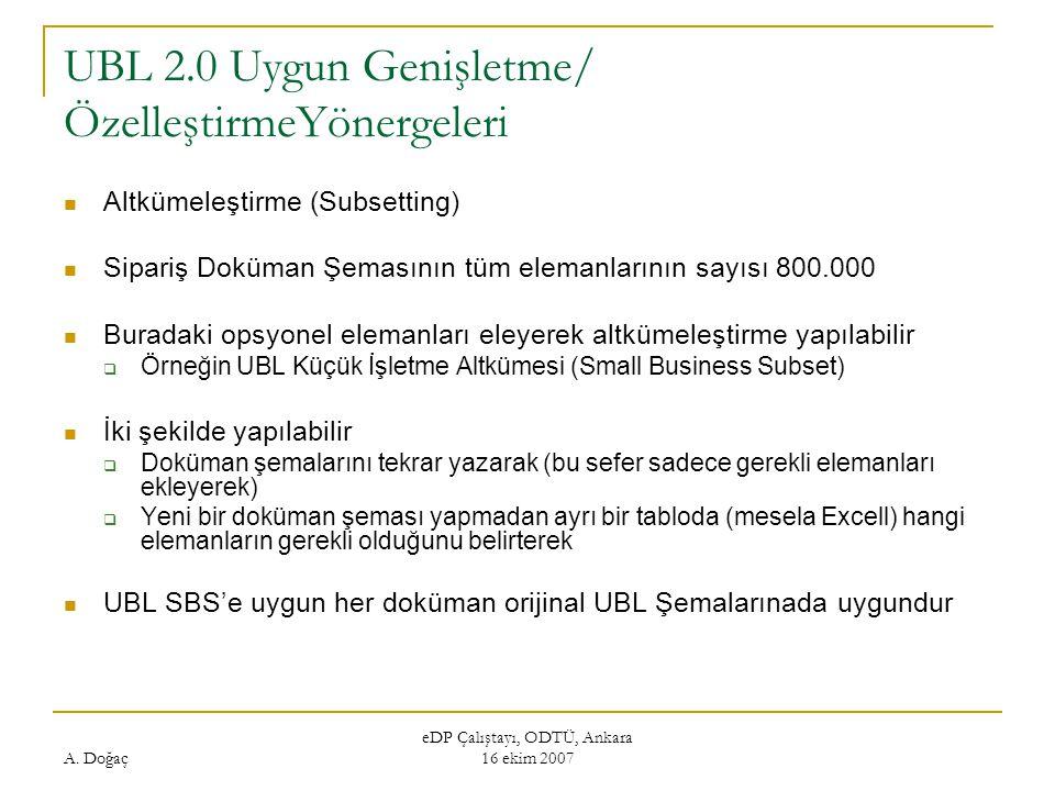 A. Doğaç eDP Çalıştayı, ODTÜ, Ankara 16 ekim 2007 UBL 2.0 Uygun Genişletme/ ÖzelleştirmeYönergeleri Altkümeleştirme (Subsetting) Sipariş Doküman Şemas