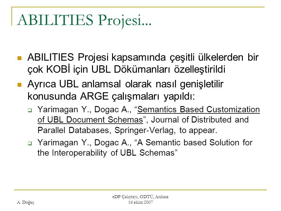 A. Doğaç eDP Çalıştayı, ODTÜ, Ankara 16 ekim 2007 ABILITIES Projesi... ABILITIES Projesi kapsamında çeşitli ülkelerden bir çok KOBİ için UBL Dökümanla