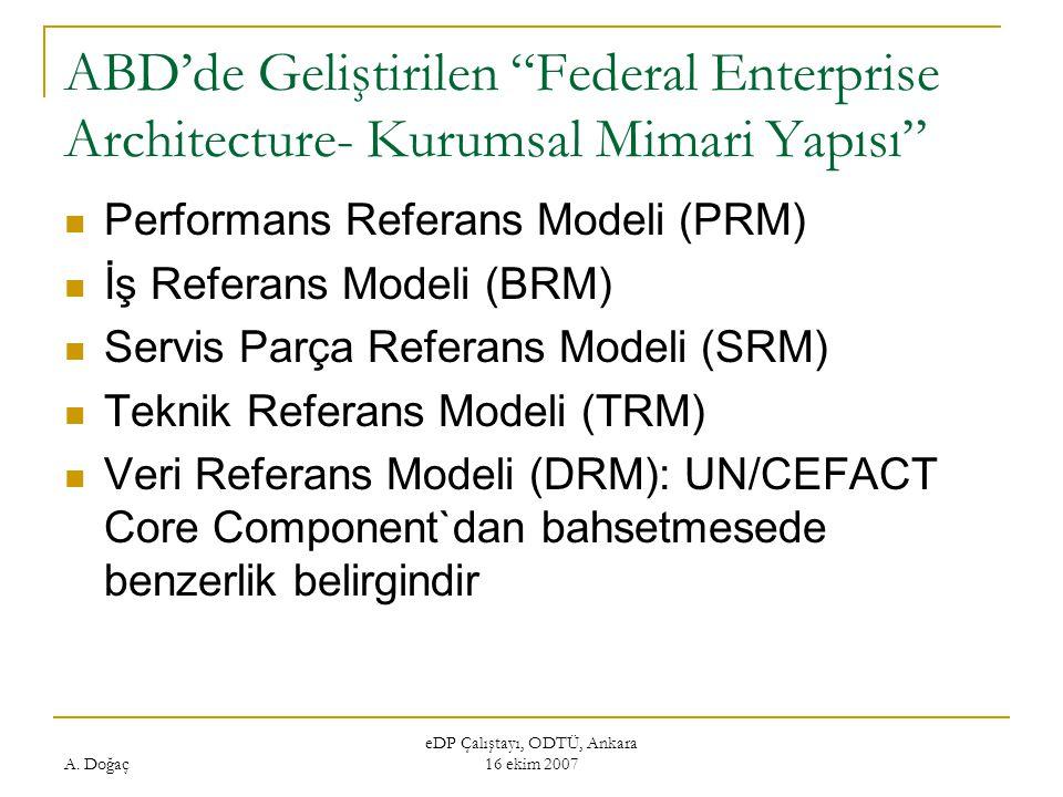 """A. Doğaç eDP Çalıştayı, ODTÜ, Ankara 16 ekim 2007 ABD'de Geliştirilen """"Federal Enterprise Architecture- Kurumsal Mimari Yapısı"""" Performans Referans Mo"""