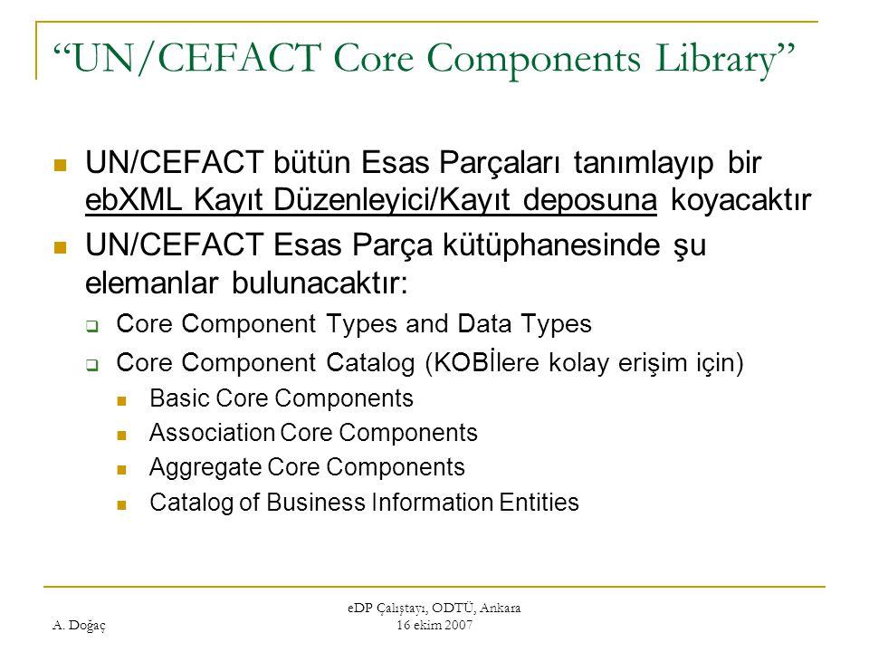 """A. Doğaç eDP Çalıştayı, ODTÜ, Ankara 16 ekim 2007 """"UN/CEFACT Core Components Library"""" UN/CEFACT bütün Esas Parçaları tanımlayıp bir ebXML Kayıt Düzenl"""
