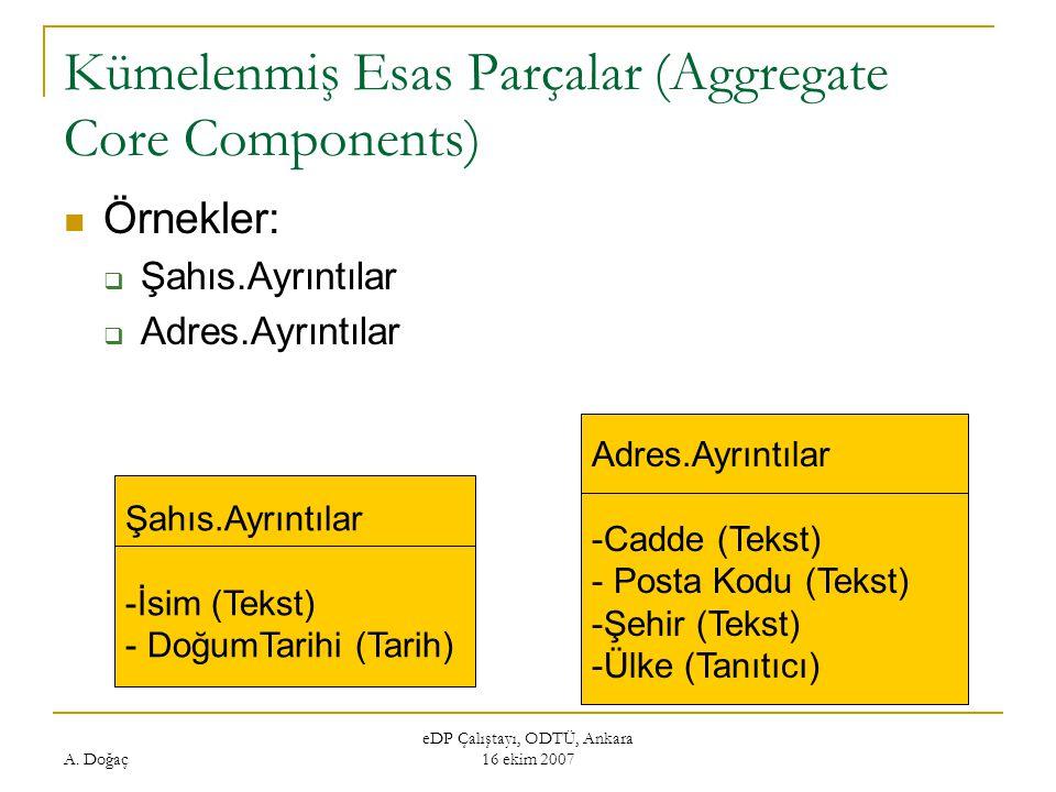 A. Doğaç eDP Çalıştayı, ODTÜ, Ankara 16 ekim 2007 Kümelenmiş Esas Parçalar (Aggregate Core Components) Örnekler:  Şahıs.Ayrıntılar  Adres.Ayrıntılar