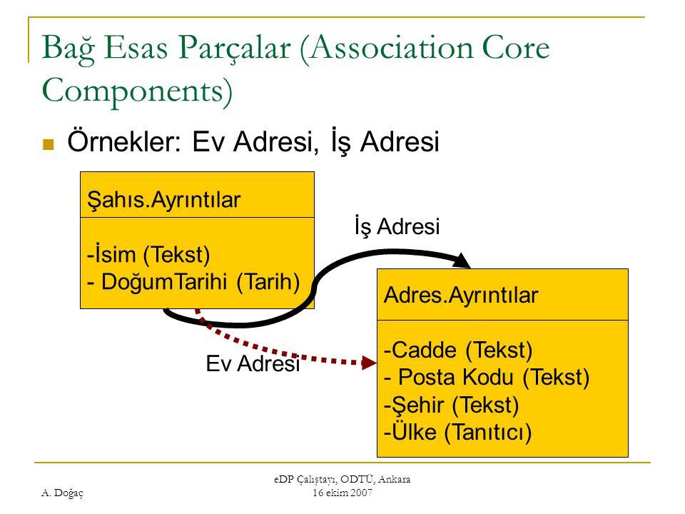 A. Doğaç eDP Çalıştayı, ODTÜ, Ankara 16 ekim 2007 Bağ Esas Parçalar (Association Core Components) Örnekler: Ev Adresi, İş Adresi Şahıs.Ayrıntılar -İsi