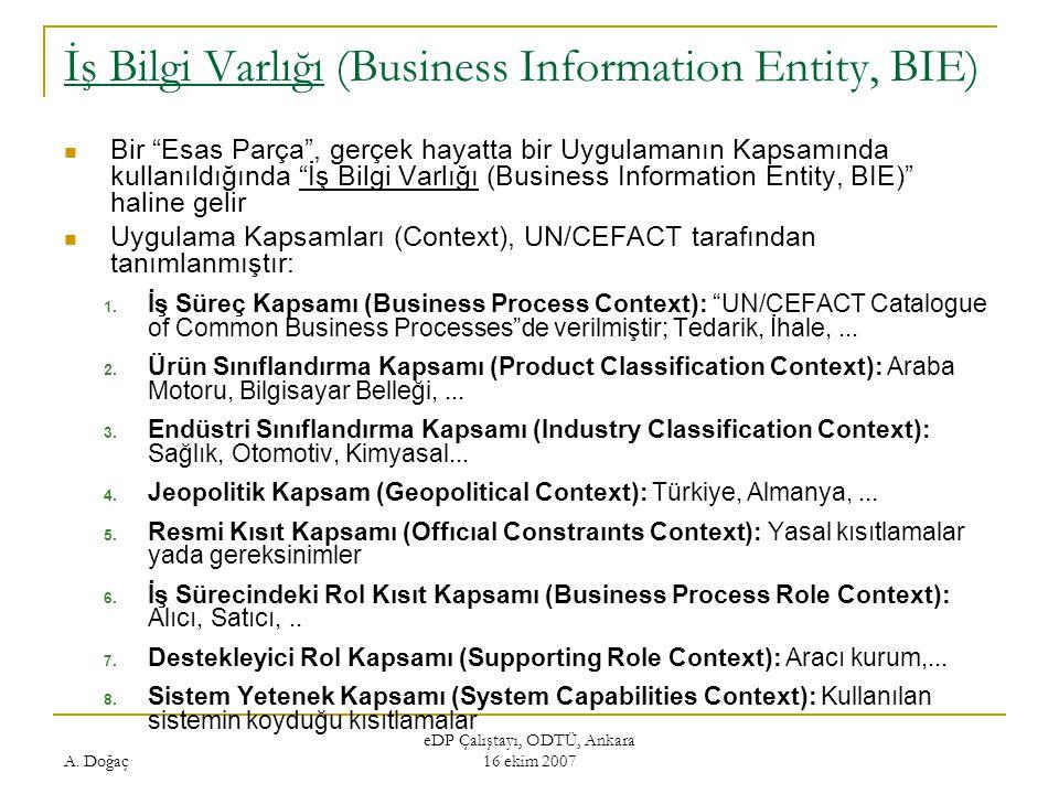 """A. Doğaç eDP Çalıştayı, ODTÜ, Ankara 16 ekim 2007 İş Bilgi Varlığı (Business Information Entity, BIE) Bir """"Esas Parça"""", gerçek hayatta bir Uygulamanın"""