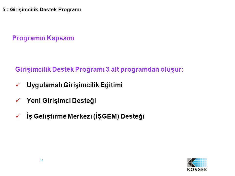 34 Programın Kapsamı Girişimcilik Destek Programı 3 alt programdan oluşur: Uygulamalı Girişimcilik Eğitimi Yeni Girişimci Desteği İş Geliştirme Merkez