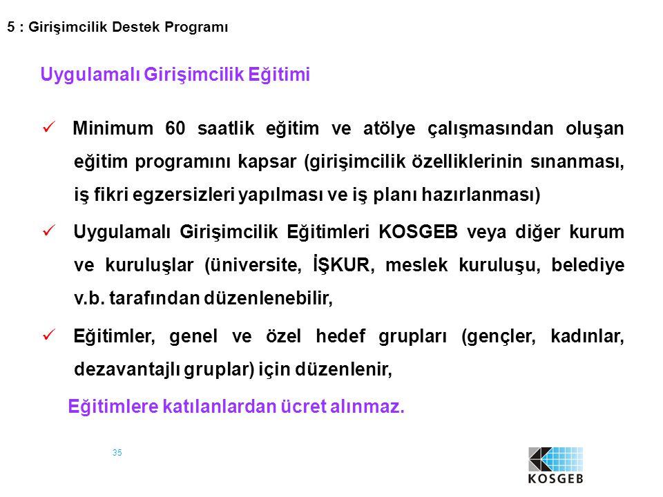 35 Uygulamalı Girişimcilik Eğitimi Minimum 60 saatlik eğitim ve atölye çalışmasından oluşan eğitim programını kapsar (girişimcilik özelliklerinin sına