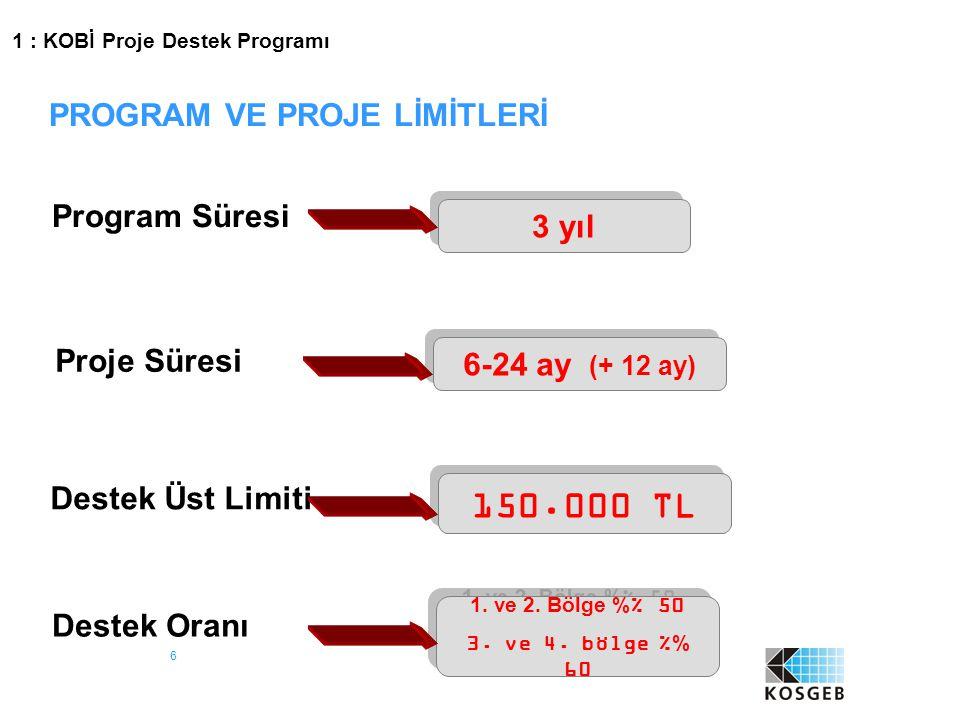 6 Program Süresi 3 yıl Proje Süresi 6-24 ay (+ 12 ay) Destek Üst Limiti 150.000 TL Destek Oranı 1. ve 2. Bölge % 50 3. ve 4. bölge % 60 1. ve 2. Bölge