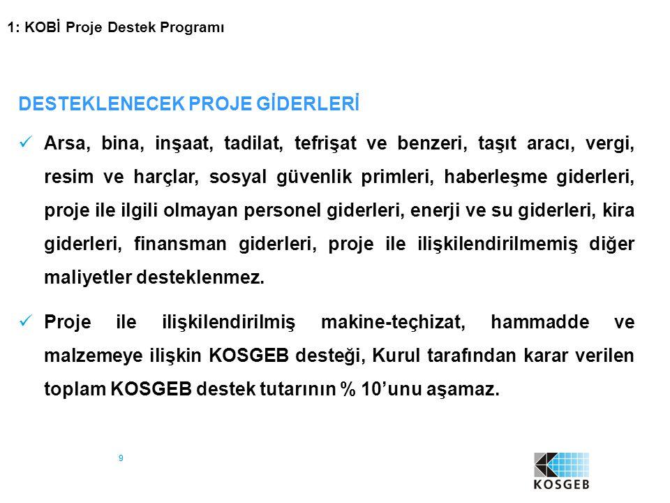 20 Program Süresi 3 yıl Proje Süresi 6-24 ay (+ 12 ay) Destek Üst Limiti 250.000 TL.