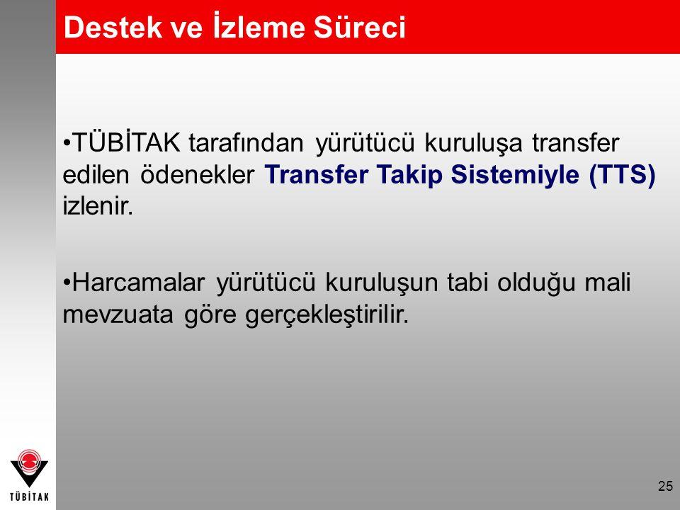 25 TÜBİTAK tarafından yürütücü kuruluşa transfer edilen ödenekler Transfer Takip Sistemiyle (TTS) izlenir. Harcamalar yürütücü kuruluşun tabi olduğu m